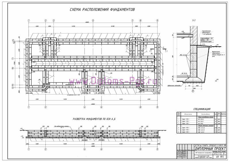 Расчет площадей временных зданий и сооружений