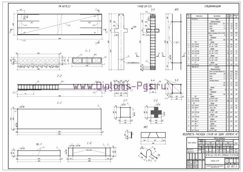 Должностная Инструкция - Электромеханик По Обслуживанию Лифтов