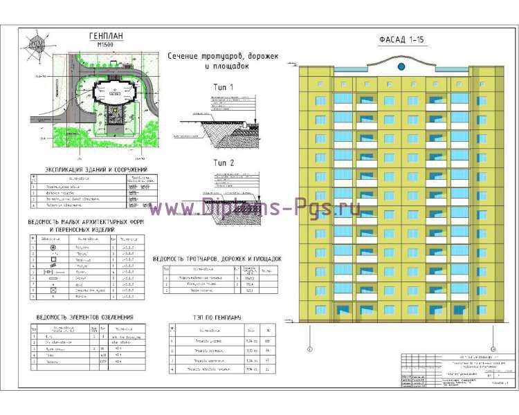 Строительство домов и коттеджей под ключ в Тюмени проекты