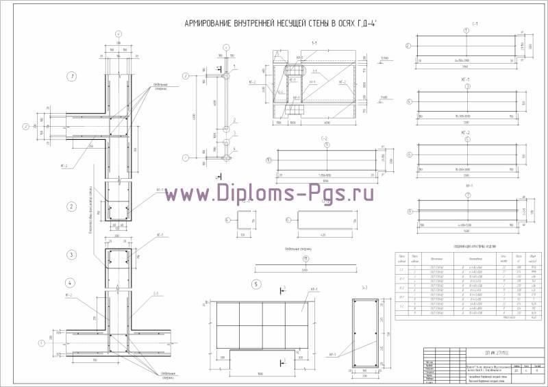 ВВЕДЕНИЕ - infosait.ru